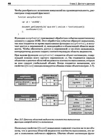 JavaScript Оптимизация производительности Николас Закас оглавление фффввфф